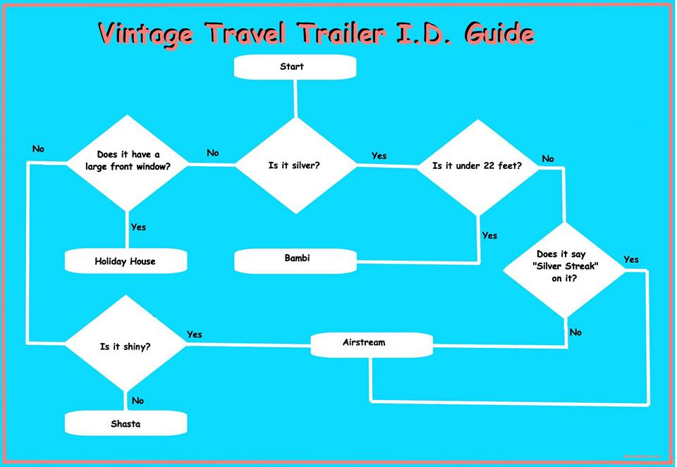ID-GUIDE